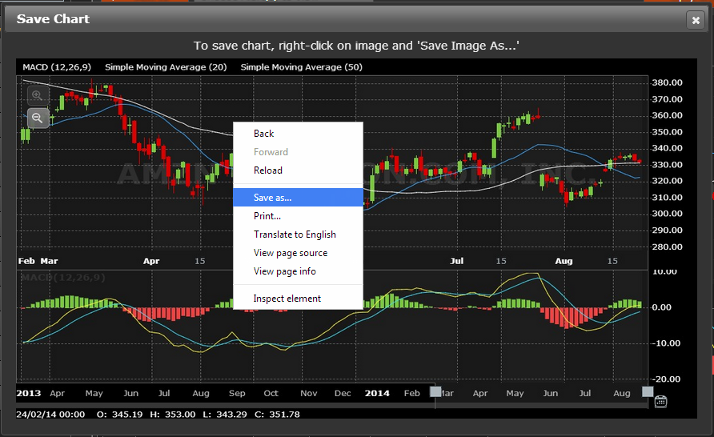 Zignals free stock and free forex charts saves a chart to the hard drive.